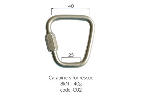 Carabines for Rescue