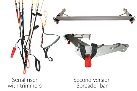 Serial risers - Spreader bar